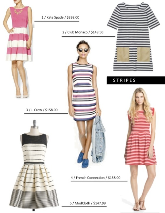 Get Dressed STRIPE